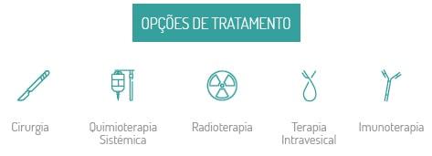 Cancro da Bexiga - Tratamento - Opções de Tratamento